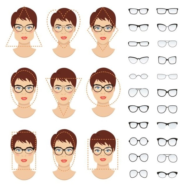 how to choose the right frames face forms